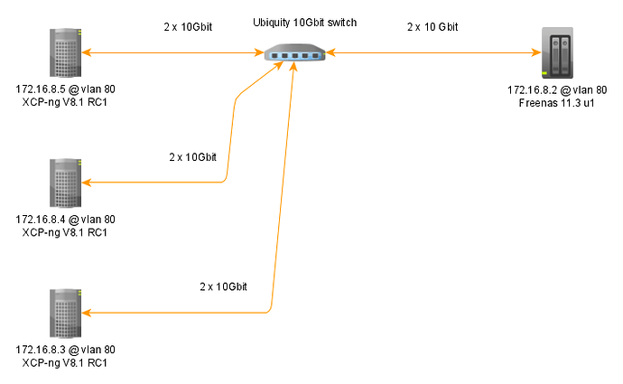 simple_network_diagram