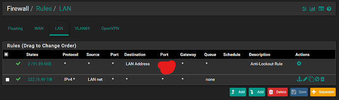LAN-Rules