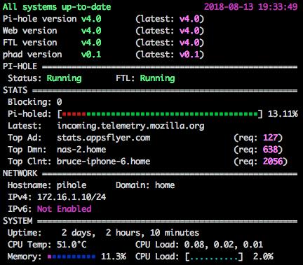 Advice on ANSI output piTFT display from Zabbix pulling pfSense data