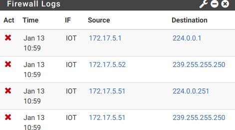 Inter-VLAN Routing/Multicast Help?: pfSense, IGMP Proxy